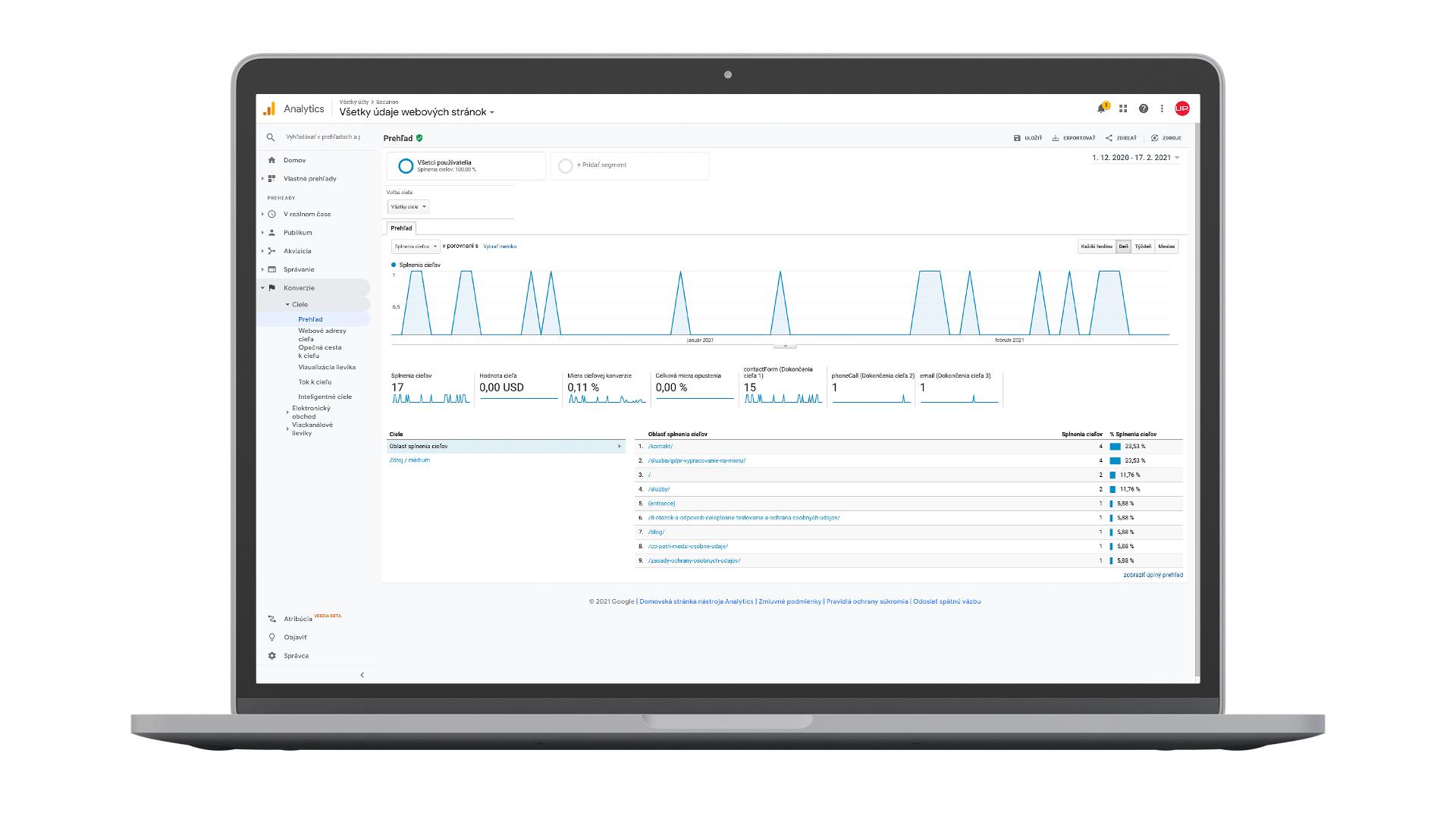 google-analytics-tracking-data-upvision