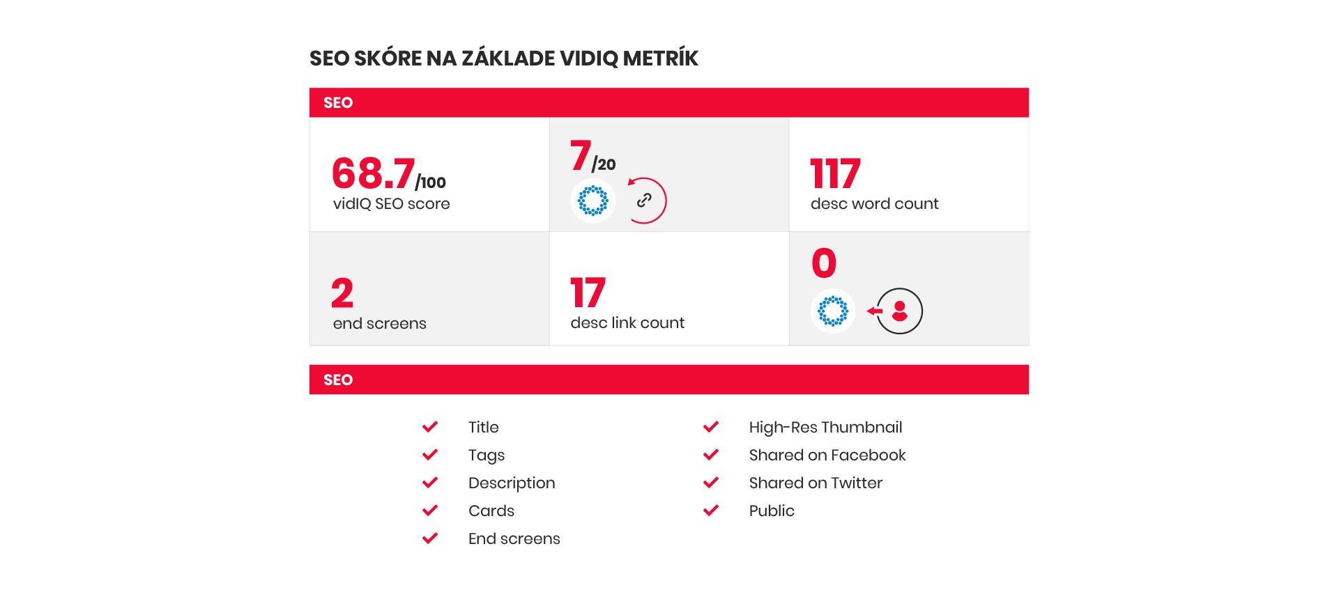 youtube-seo-optimalizacia-pre-vyhladavace-vidiq-upvision